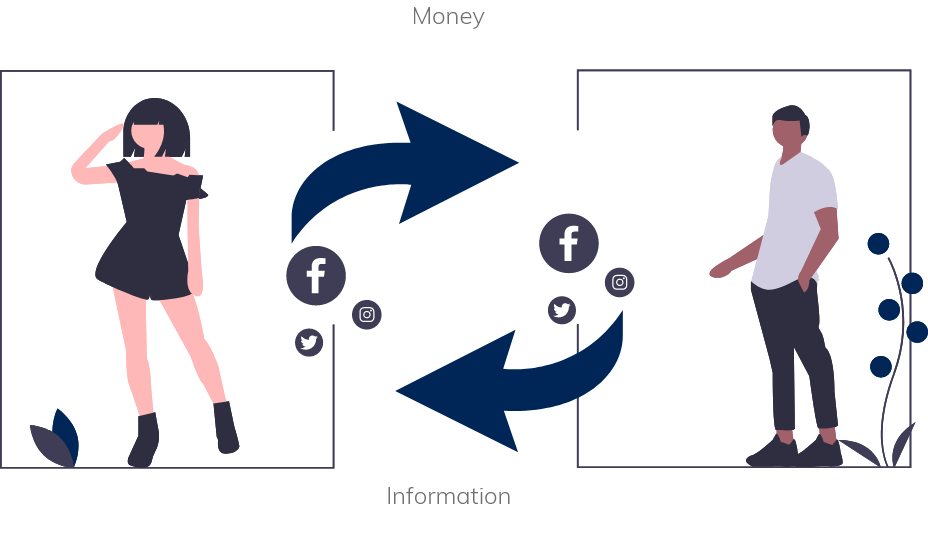 Metanet schematic of a peer-to-peer internet where where companies become facilitators instead of data controllers.